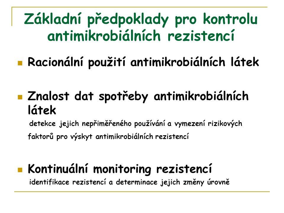 Základní předpoklady pro kontrolu antimikrobiálních rezistencí Racionální použití antimikrobiálních látek Znalost dat spotřeby antimikrobiálních látek detekce jejich nepřiměřeného používání a vymezení rizikových faktorů pro výskyt antimikrobiálních rezistencí Kontinuální monitoring rezistencí identifikace rezistencí a determinace jejich změny úrovně