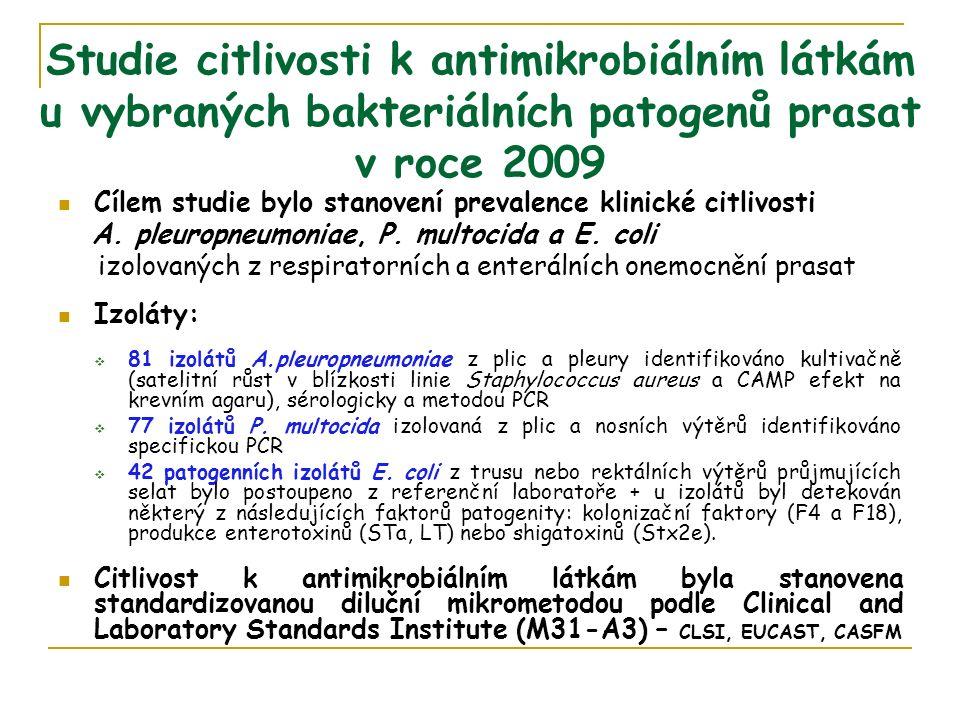 Studie citlivosti k antimikrobiálním látkám u vybraných bakteriálních patogenů prasat v roce 2009 Cílem studie bylo stanovení prevalence klinické citlivosti A.