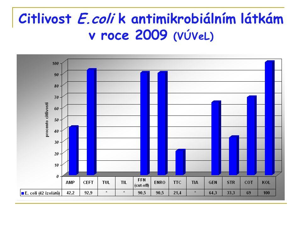 Citlivost E.coli k antimikrobiálním látkám v roce 2009 (VÚVeL)