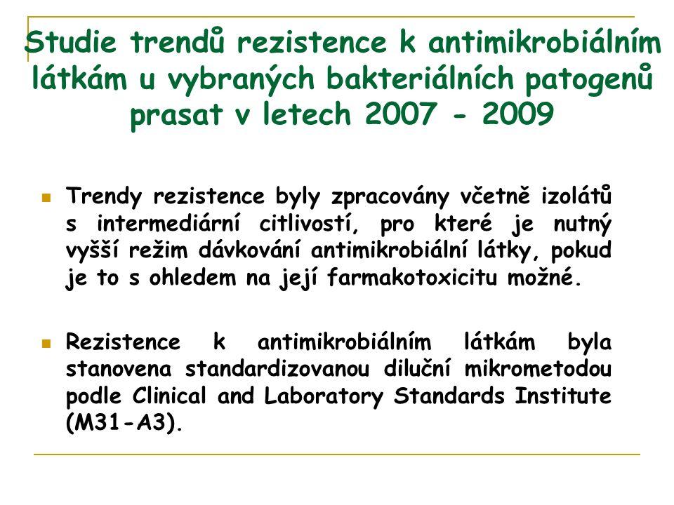 Studie trendů rezistence k antimikrobiálním látkám u vybraných bakteriálních patogenů prasat v letech 2007 - 2009 Trendy rezistence byly zpracovány včetně izolátů s intermediární citlivostí, pro které je nutný vyšší režim dávkování antimikrobiální látky, pokud je to s ohledem na její farmakotoxicitu možné.