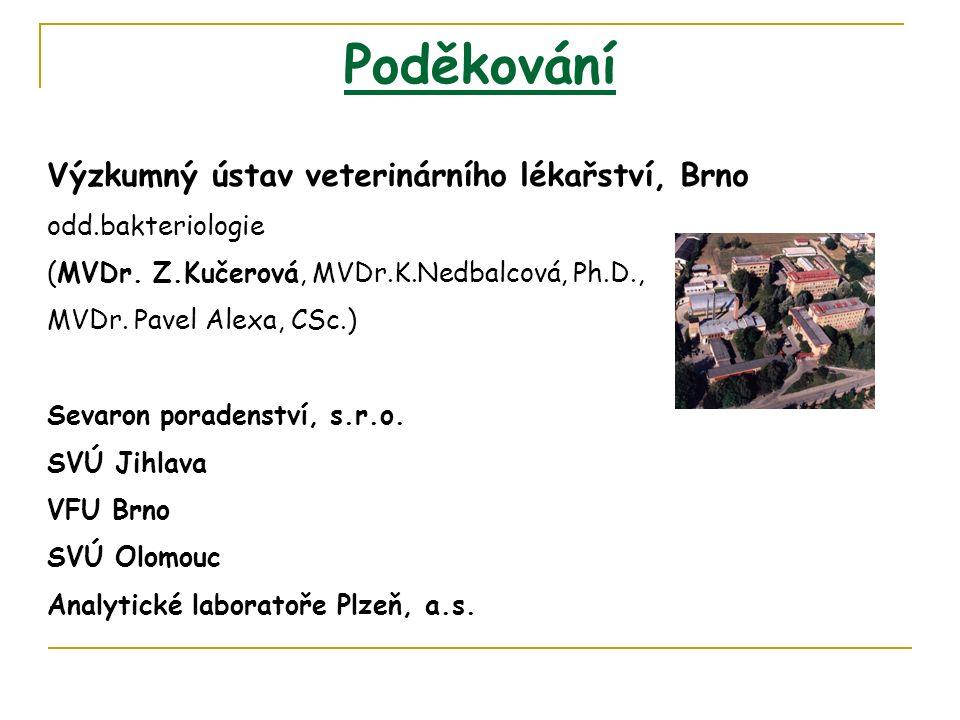 Poděkování Výzkumný ústav veterinárního lékařství, Brno odd.bakteriologie (MVDr.