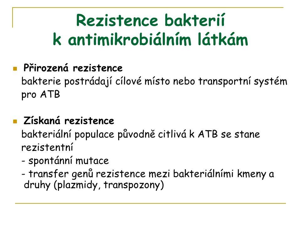 Rezistence bakterií k antimikrobiálním látkám Přirozená rezistence bakterie postrádají cílové místo nebo transportní systém pro ATB Získaná rezistence bakteriální populace původně citlivá k ATB se stane rezistentní - spontánní mutace - transfer genů rezistence mezi bakteriálními kmeny a druhy (plazmidy, transpozony)