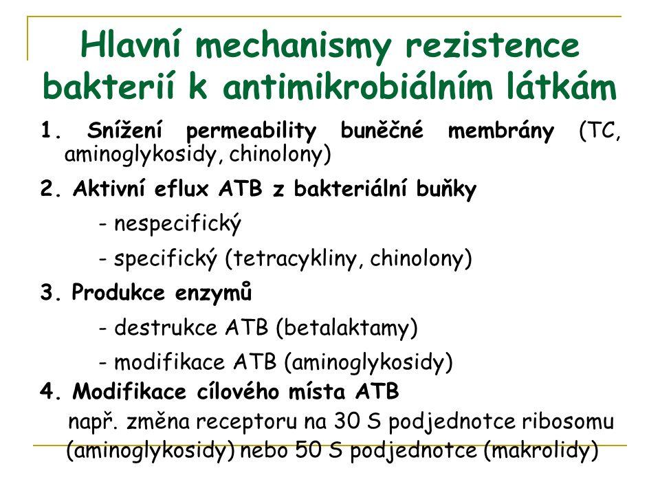 Hlavní mechanismy rezistence bakterií k antimikrobiálním látkám 1.