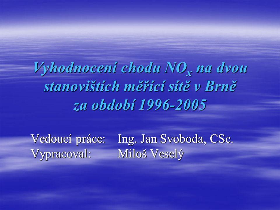 Vyhodnocení chodu NO x na dvou stanovištích měřící sítě v Brně za období 1996-2005 Vedoucí práce: Ing.