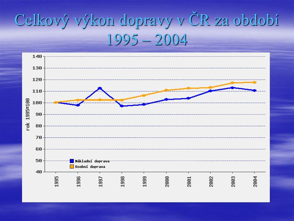 Celkový výkon dopravy v ČR za období 1995 – 2004