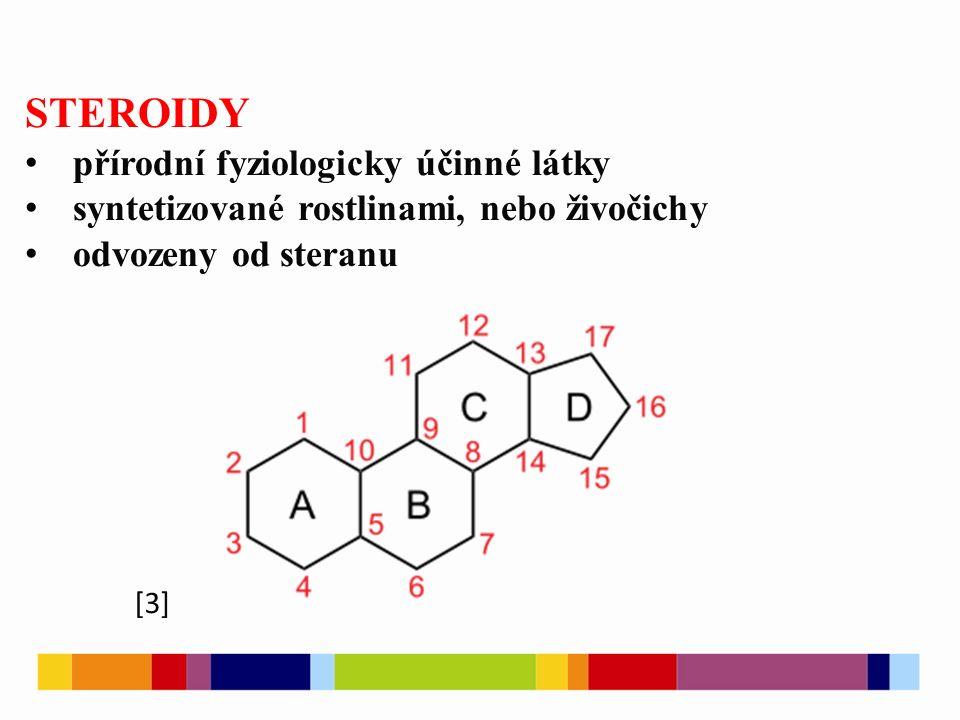 STEROIDY přírodní fyziologicky účinné látky syntetizované rostlinami, nebo živočichy odvozeny od steranu [3]