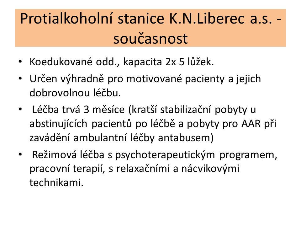 Protialkoholní stanice K.N.Liberec a.s.- současnost Koedukované odd., kapacita 2x 5 lůžek.