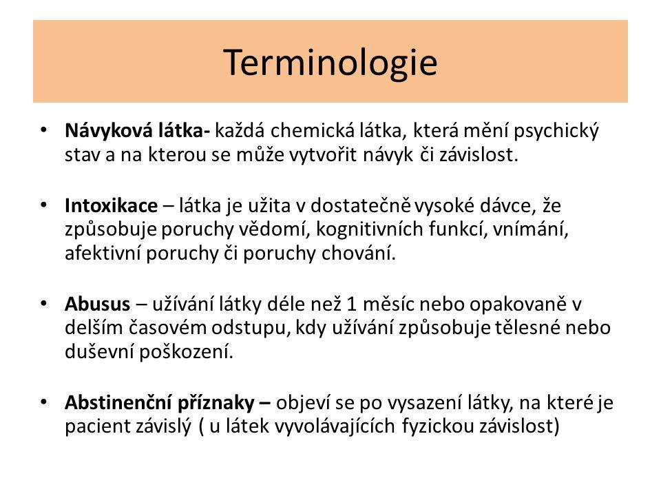 Terminologie Návyková látka- každá chemická látka, která mění psychický stav a na kterou se může vytvořit návyk či závislost. Intoxikace – látka je už