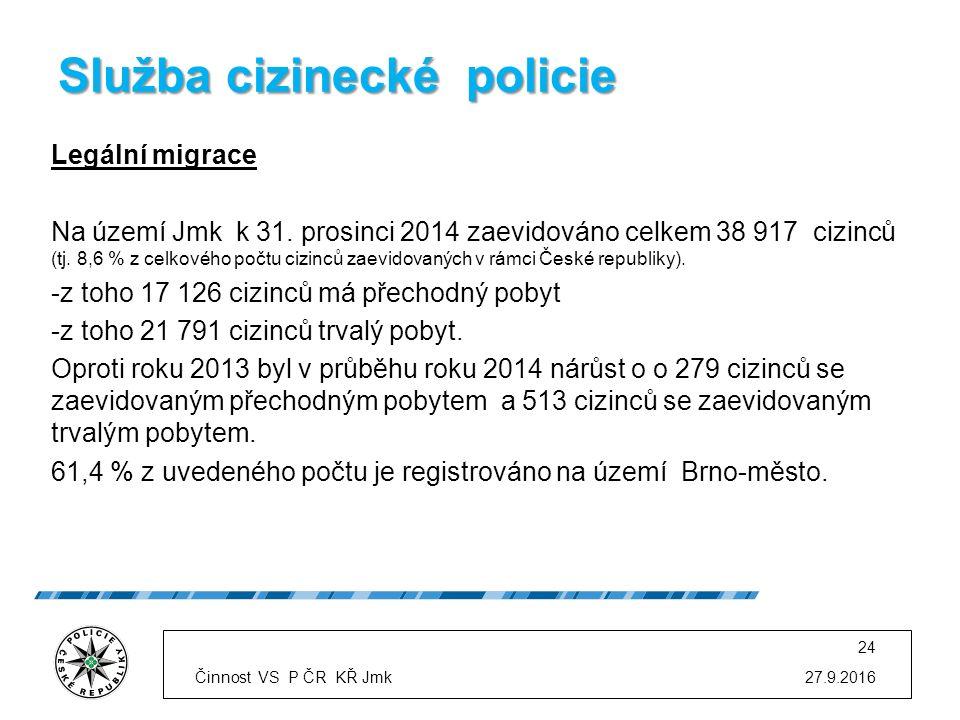 Služba cizinecké policie Legální migrace Na území Jmk k 31.