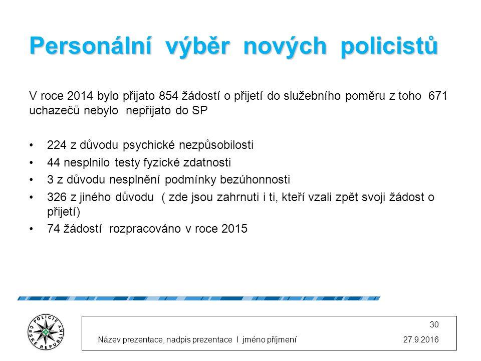 Personální výběr nových policistů V roce 2014 bylo přijato 854 žádostí o přijetí do služebního poměru z toho 671 uchazečů nebylo nepřijato do SP 224 z důvodu psychické nezpůsobilosti 44 nesplnilo testy fyzické zdatnosti 3 z důvodu nesplnění podmínky bezúhonnosti 326 z jiného důvodu ( zde jsou zahrnuti i ti, kteří vzali zpět svoji žádost o přijetí) 74 žádostí rozpracováno v roce 2015 27.9.2016Název prezentace, nadpis prezentace l jméno příjmení 30