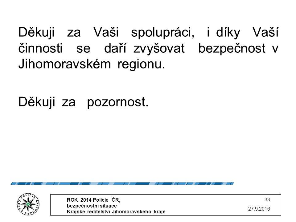 Děkuji za Vaši spolupráci, i díky Vaší činnosti se daří zvyšovat bezpečnost v Jihomoravském regionu.