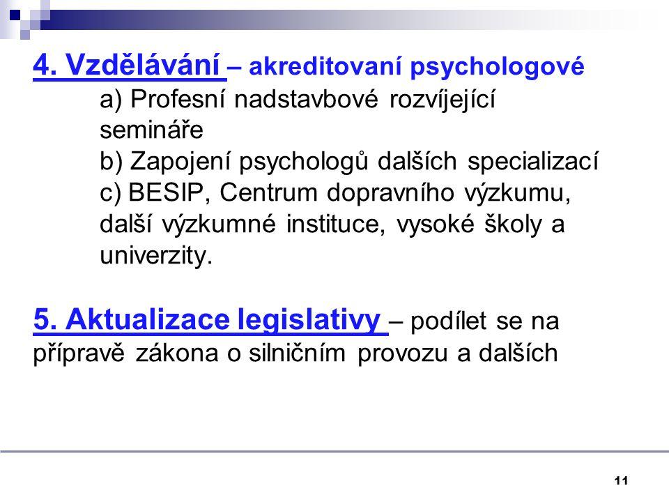 4. Vzdělávání – akreditovaní psychologové a) Profesní nadstavbové rozvíjející semináře b) Zapojení psychologů dalších specializací c) BESIP, Centrum d