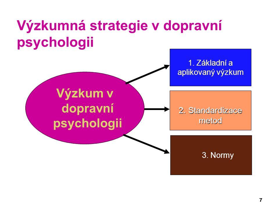 Výzkumná strategie v dopravní psychologii Výzkum v dopravní psychologii 1. Základní a aplikovaný výzkum 3. Normy 2. Standardizace metod 7
