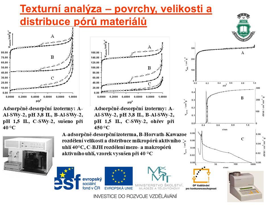 Texturní analýza – povrchy, velikosti a distribuce pórů materiálů Adsorpčně-desorpční izotermy: A- Al-SWy-2, pH 3,8 II., B-Al-SWy-2, pH 1,5 II., C-SWy-2, sušeno při 40 °C Adsorpčně-desorpční izotermy: A- Al-SWy-2, pH 3,8 II., B-Al-SWy-2, pH 1,5 II., C-SWy-2, ohřev při 450 °C A-adsorpčně-desorpční izoterma, B-Horvath-Kawazoe rozdělení velikosti a distribuce mikropórů aktivního uhlí 40°C, C-BJH rozdělení mezo- a makropórů aktivního uhlí, vzorek vysušen při 40 °C