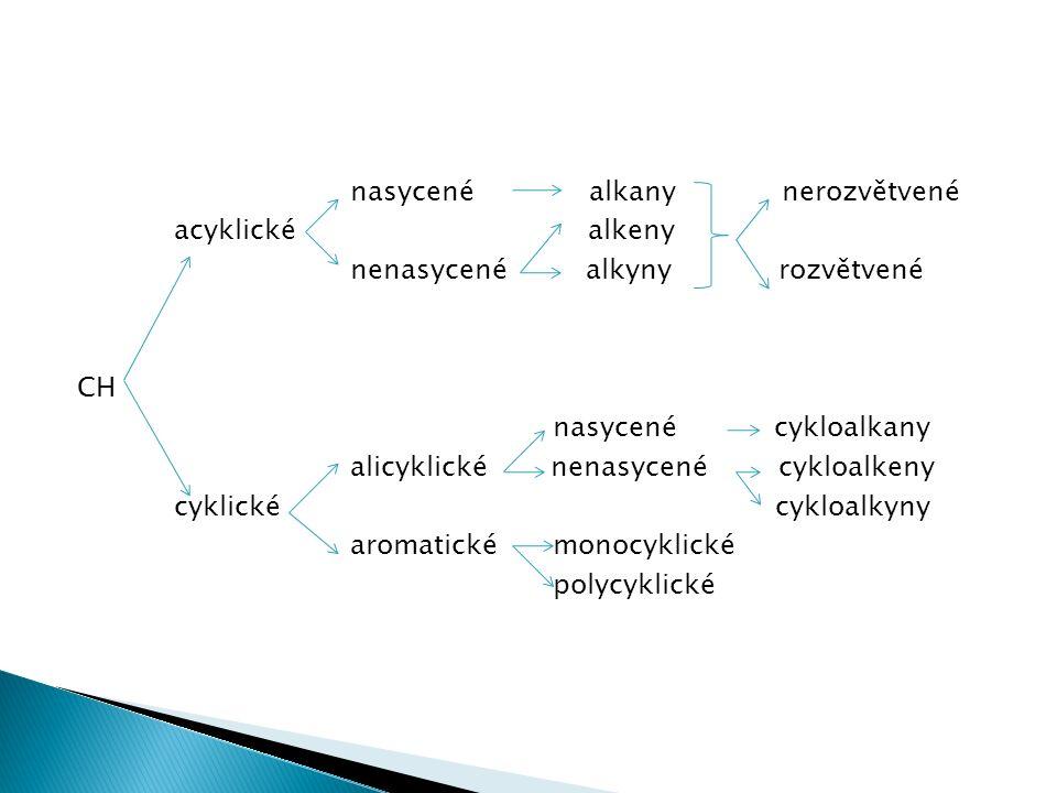 nasycené alkany nerozvětvené acyklické alkeny nenasycené alkyny rozvětvené CH nasycené cykloalkany alicyklické nenasycené cykloalkeny cyklické cykloalkyny aromatické monocyklické polycyklické