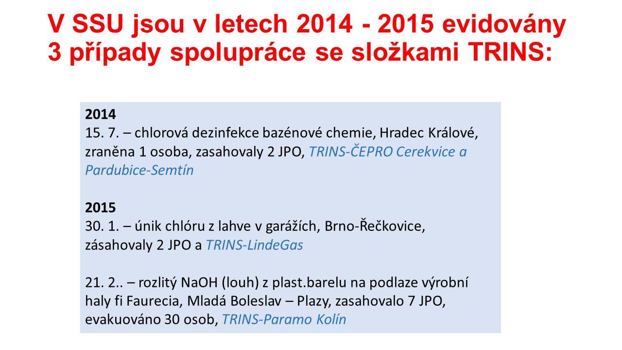 V SSU jsou v letech 2014 - 2015 evidovány 3 případy spolupráce se složkami TRINS: 2014 15. 7. – chlorová dezinfekce bazénové chemie, Hradec Králové, z