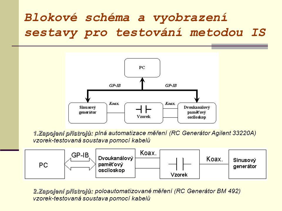 Blokové schéma a vyobrazení sestavy pro testování metodou IS 1.Zapojení přístrojů: plná automatizace měření (RC Generátor Agilent 33220A) vzorek-testovaná soustava pomocí kabelů 2.Zapojení přístrojů: poloautomatizované měření (RC Generátor BM 492) vzorek-testovaná soustava pomocí kabelů