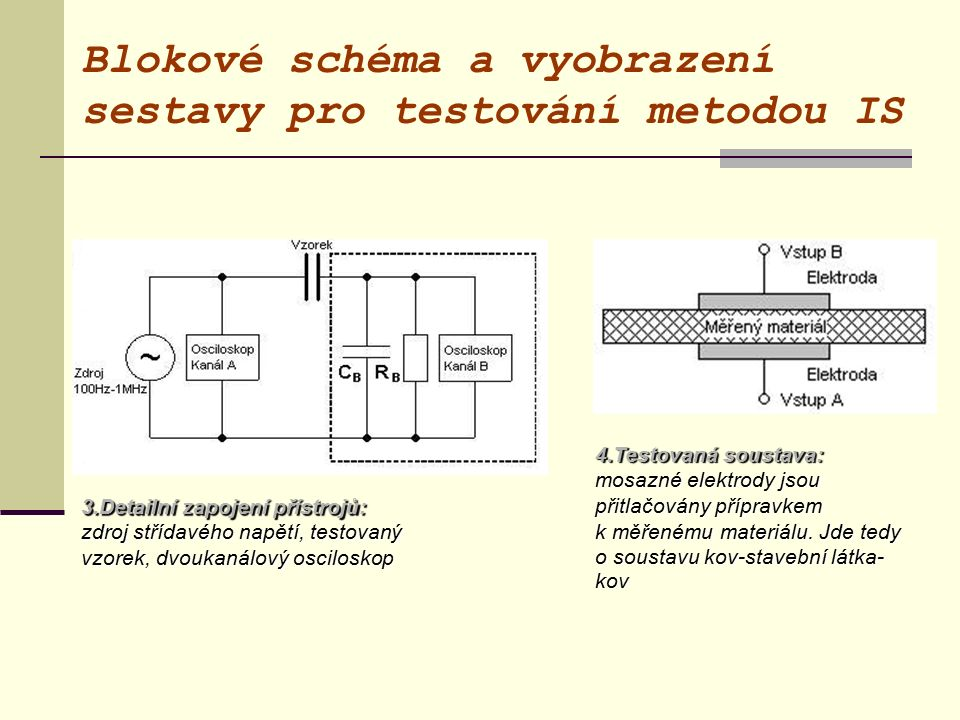 3.Detailní zapojení přístrojů: zdroj střídavého napětí, testovaný vzorek, dvoukanálový osciloskop 4.Testovaná soustava: mosazné elektrody jsou přitlačovány přípravkem k měřenému materiálu.