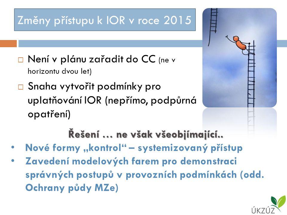 Změny přístupu k IOR v roce 2015  Není v plánu zařadit do CC (ne v horizontu dvou let)  Snaha vytvořit podmínky pro uplatňování IOR (nepřímo, podpůrná opatření) Řešení … ne však všeobjímající..