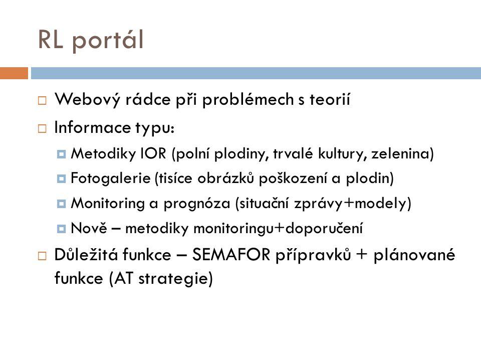 RL portál  Webový rádce při problémech s teorií  Informace typu:  Metodiky IOR (polní plodiny, trvalé kultury, zelenina)  Fotogalerie (tisíce obrázků poškození a plodin)  Monitoring a prognóza (situační zprávy+modely)  Nově – metodiky monitoringu+doporučení  Důležitá funkce – SEMAFOR přípravků + plánované funkce (AT strategie)