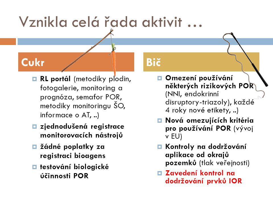 Vznikla celá řada aktivit …  RL portál (metodiky plodin, fotogalerie, monitoring a prognóza, semafor POR, metodiky monitoringu ŠO, informace o AT,..)  zjednodušená registrace monitorovacích nástrojů  žádné poplatky za registraci bioagens  testování biologické účinnosti POR  Omezení používání některých rizikových POR (NNI, endokrinní disruptory-triazoly), každé 4 roky nové etikety,..)  Nová omezujících kritéria pro používání POR (vývoj v EU)  Kontroly na dodržování aplikace od okrajů pozemků (tlak veřejnosti)  Zavedení kontrol na dodržování prvků IOR CukrBič