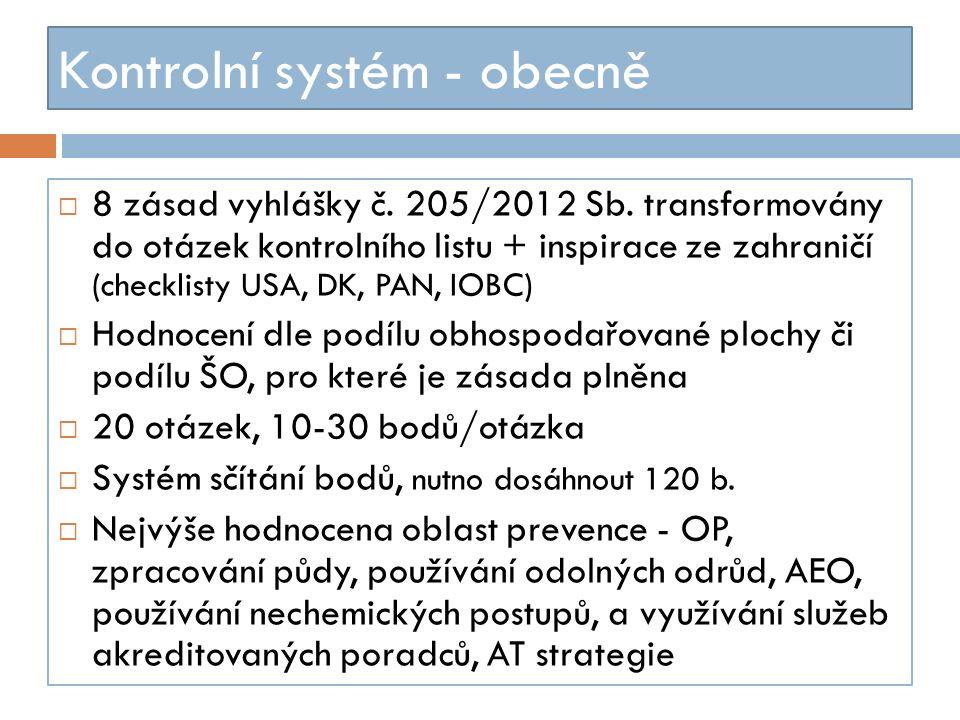 Kontrolní systém - obecně  8 zásad vyhlášky č. 205/2012 Sb.