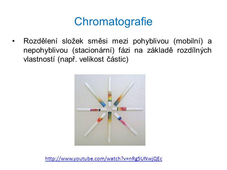Chromatografie Rozdělení složek směsi mezi pohyblivou (mobilní) a nepohyblivou (stacionární) fázi na základě rozdílných vlastností (např. velikost čás
