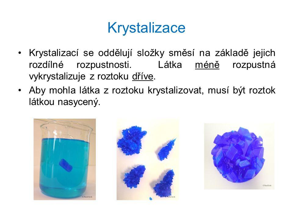 Krystalizace Krystalizací se oddělují složky směsí na základě jejich rozdílné rozpustnosti. Látka méně rozpustná vykrystalizuje z roztoku dříve. Aby m
