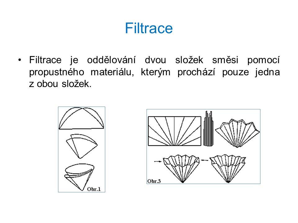 Filtrace Filtrace je oddělování dvou složek směsi pomocí propustného materiálu, kterým prochází pouze jedna z obou složek.
