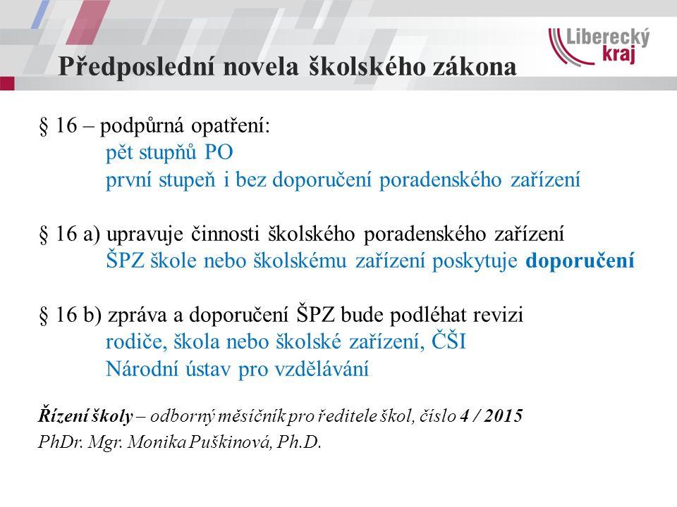 Vzdělávání dětí, žáků a studentů se speciálními vzdělávacími potřebami 1.Asistent pedagoga 2015:  Přímé náklady  Rozvojové programy MŠMT  Dotační fond Libereckého kraje 2.a) Národní ústav pro vzdělávání – projekt Rozvoj a metodická podpora poradenských služeb (RAMPS - VIP III) b) Univerzita Palackého v Olomouci – projekt Systémová podpora inkluzivního vzdělávání (SPIV) 3.Kompetence KÚ LK OŠMTS