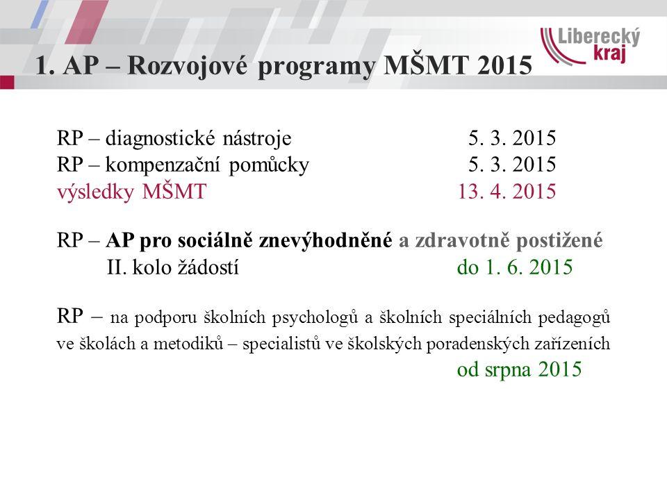 1.AP – Rozvojové programy MŠMT 2015 RP – diagnostické nástroje 5.
