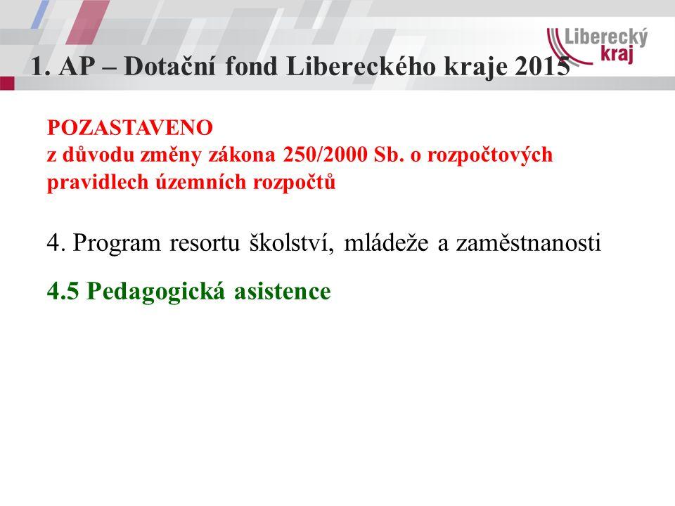 1.AP – Dotační fond Libereckého kraje 2015 POZASTAVENO z důvodu změny zákona 250/2000 Sb.