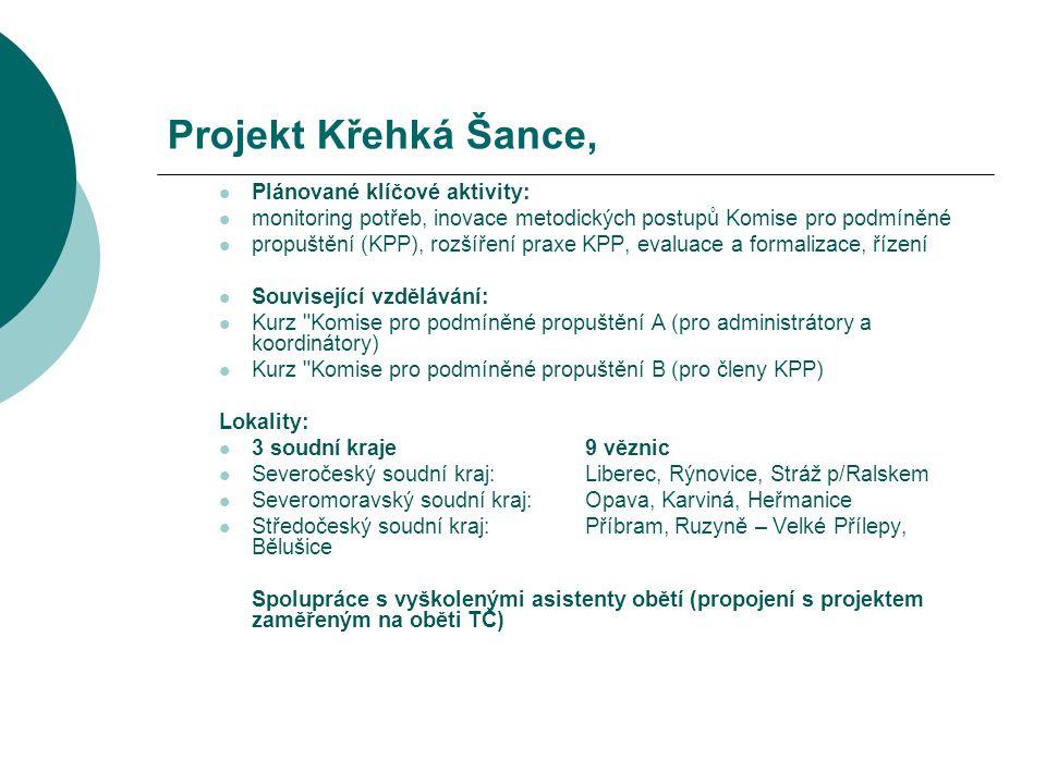 Projekt Křehká Šance, Plánované klíčové aktivity: monitoring potřeb, inovace metodických postupů Komise pro podmíněné propuštění (KPP), rozšíření praxe KPP, evaluace a formalizace, řízení Související vzdělávání: Kurz Komise pro podmíněné propuštění A (pro administrátory a koordinátory) Kurz Komise pro podmíněné propuštění B (pro členy KPP) Lokality: 3 soudní kraje9 věznic Severočeský soudní kraj: Liberec, Rýnovice, Stráž p/Ralskem Severomoravský soudní kraj: Opava, Karviná, Heřmanice Středočeský soudní kraj: Příbram, Ruzyně – Velké Přílepy, Bělušice Spolupráce s vyškolenými asistenty obětí (propojení s projektem zaměřeným na oběti TČ)