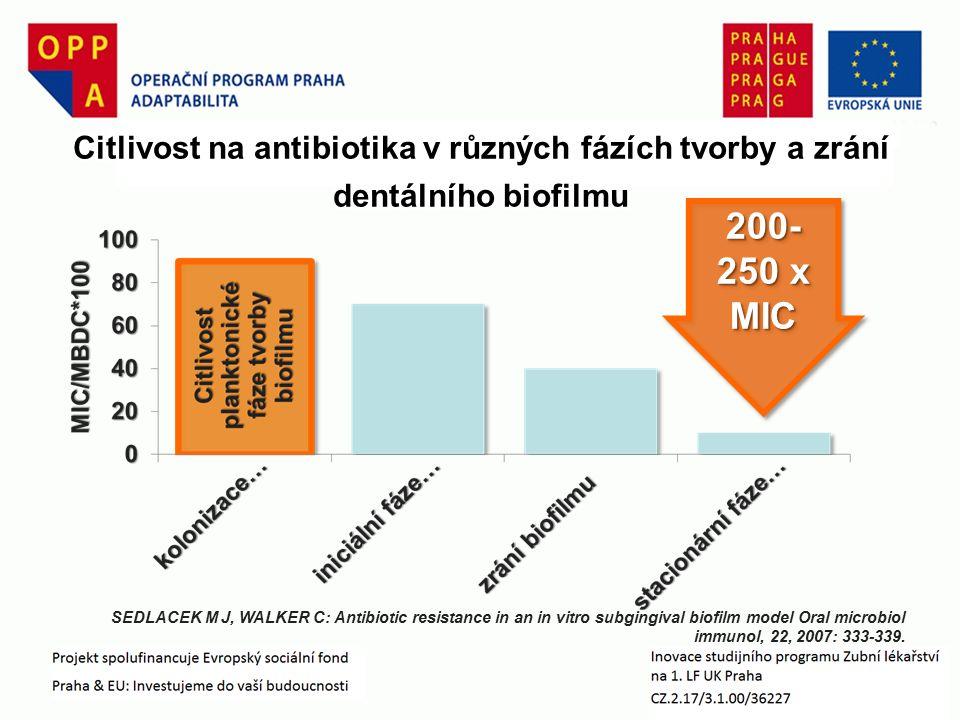 200- 250 x MIC MIC SEDLACEK M J, WALKER C: Antibiotic resistance in an in vitro subgingival biofilm model Oral microbiol immunol, 22, 2007: 333-339.