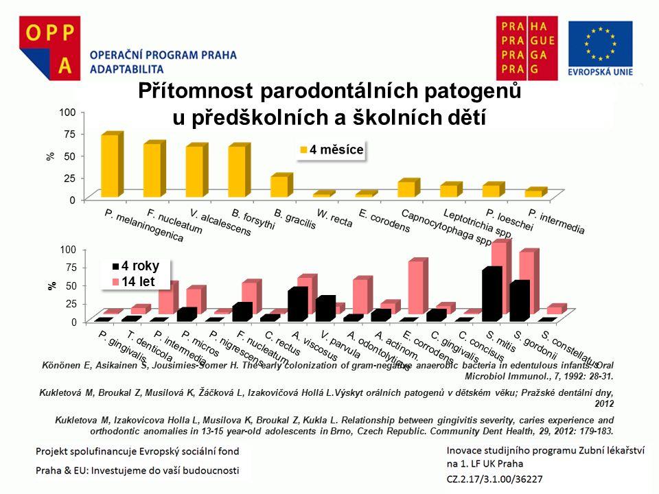 Přítomnost parodontálních patogenů u předškolních a školních dětí Könönen E, Asikainen S, Jousimies-Somer H.