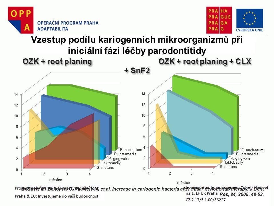 DeSoete M, Dekeyser C, Pauwels M, et al.