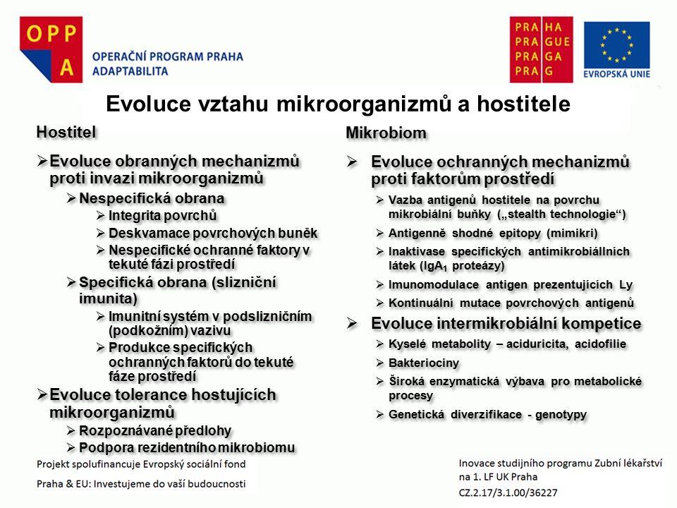 """Evoluce vztahu mikroorganizmů a hostitele Hostitel  Evoluce obranných mechanizmů proti invazi mikroorganizmů  Nespecifická obrana  Integrita povrchů  Deskvamace povrchových buněk  Nespecifické ochranné faktory v tekuté fázi prostředí  Specifická obrana (slizniční imunita)  Imunitní systém v podslizničním (podkožním) vazivu  Produkce specifických ochranných faktorů do tekuté fáze prostředí  Evoluce tolerance hostujících mikroorganizmů  Rozpoznávané předlohy  Podpora rezidentního mikrobiomu Hostitel  Evoluce obranných mechanizmů proti invazi mikroorganizmů  Nespecifická obrana  Integrita povrchů  Deskvamace povrchových buněk  Nespecifické ochranné faktory v tekuté fázi prostředí  Specifická obrana (slizniční imunita)  Imunitní systém v podslizničním (podkožním) vazivu  Produkce specifických ochranných faktorů do tekuté fáze prostředí  Evoluce tolerance hostujících mikroorganizmů  Rozpoznávané předlohy  Podpora rezidentního mikrobiomu Mikrobiom  Evoluce ochranných mechanizmů proti faktorům prostředí  Vazba antigenů hostitele na povrchu mikrobiální buňky (""""stealth technologie )  Antigenně shodné epitopy (mimikri)  Inaktivase specifických antimikrobiállních látek (IgA 1 proteázy)  Imunomodulace antigen prezentujících Ly  Kontinuální mutace povrchových antigenů  Evoluce intermikrobiální kompetice  Kyselé metabolity – aciduricita, acidofilie  Bakteriociny  Široká enzymatická výbava pro metabolické procesy  Genetická diverzifikace - genotypy Mikrobiom  Evoluce ochranných mechanizmů proti faktorům prostředí  Vazba antigenů hostitele na povrchu mikrobiální buňky (""""stealth technologie )  Antigenně shodné epitopy (mimikri)  Inaktivase specifických antimikrobiállních látek (IgA 1 proteázy)  Imunomodulace antigen prezentujících Ly  Kontinuální mutace povrchových antigenů  Evoluce intermikrobiální kompetice  Kyselé metabolity – aciduricita, acidofilie  Bakteriociny  Široká enzymatická výbava pro metabolické procesy  Genetická diverzifikace - genotypy"""