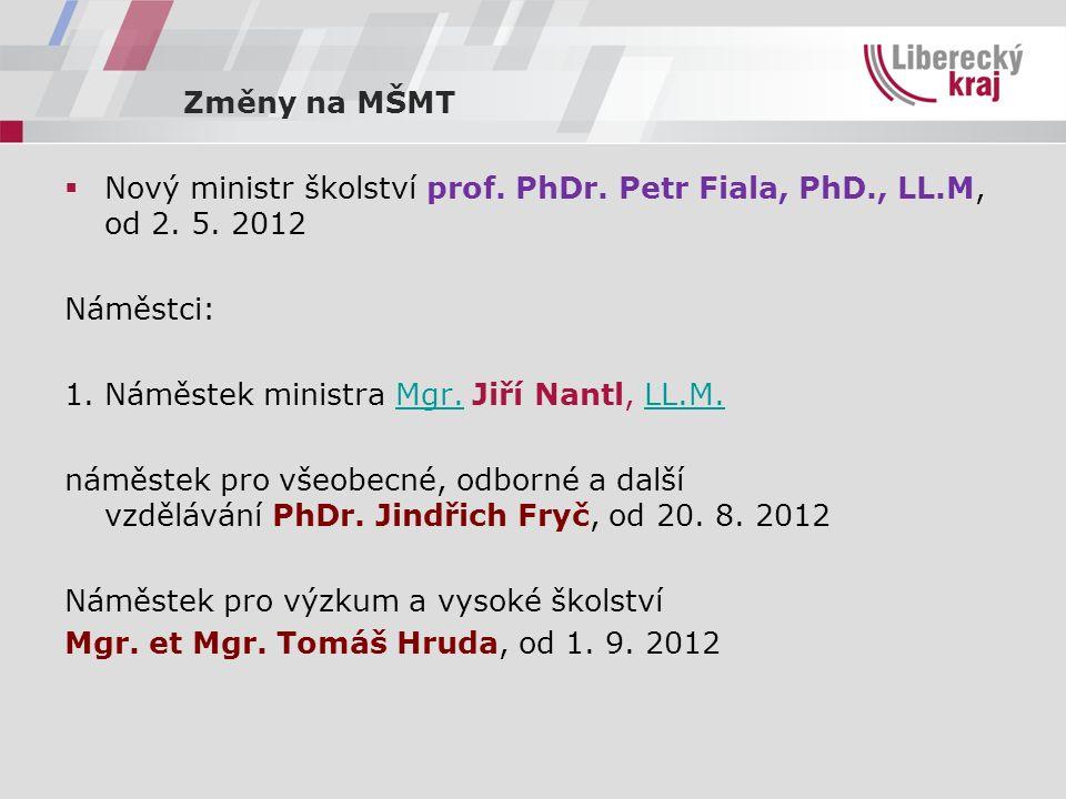 Změny na MŠMT  Nový ministr školství prof. PhDr.