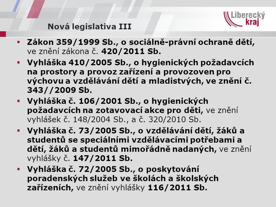 Nová legislativa III  Zákon 359/1999 Sb., o sociálně-právní ochraně dětí, ve znění zákona č.