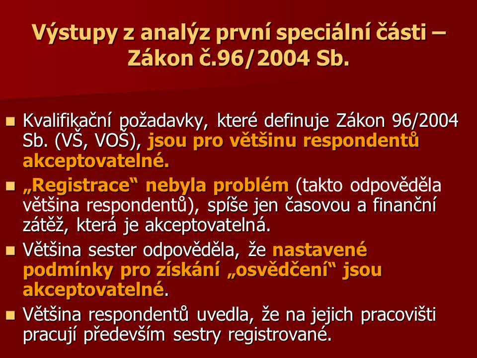 Výstupy z analýz první speciální části – Zákon č.96/2004 Sb.
