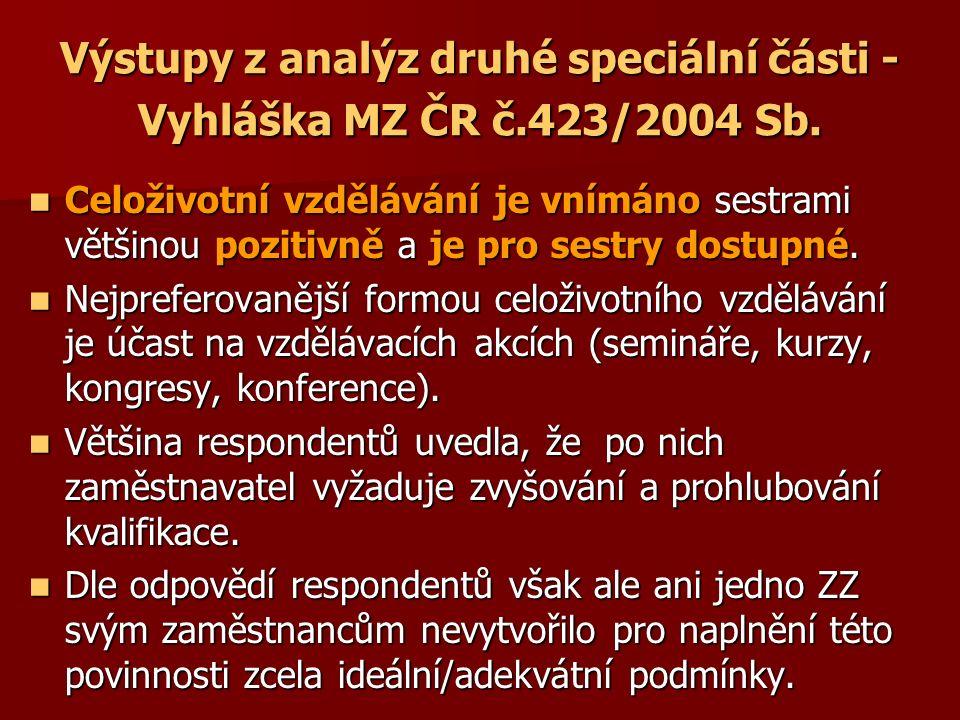 Výstupy z analýz druhé speciální části - Vyhláška MZ ČR č.423/2004 Sb.