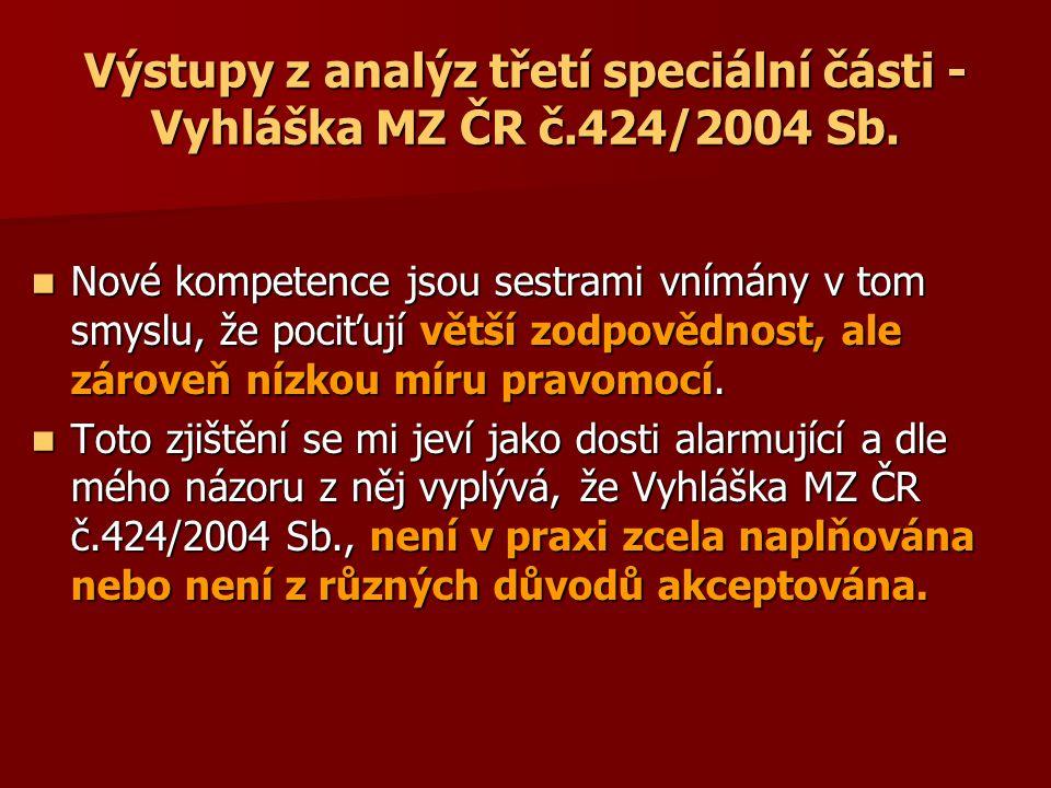 Výstupy z analýz třetí speciální části - Vyhláška MZ ČR č.424/2004 Sb.