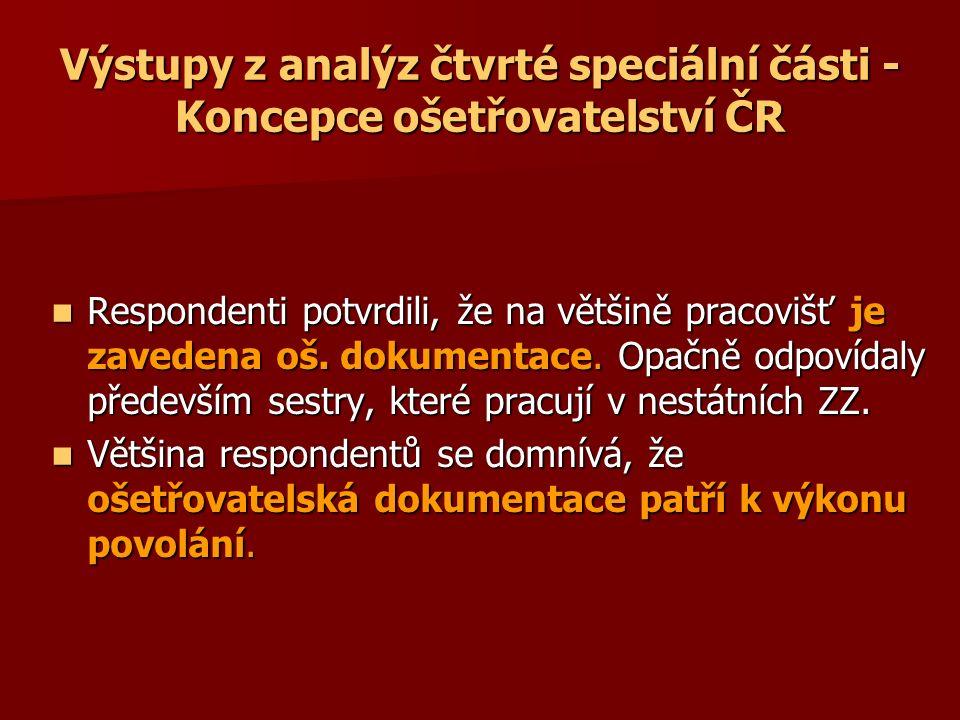 Výstupy z analýz čtvrté speciální části - Koncepce ošetřovatelství ČR Respondenti potvrdili, že na většině pracovišť je zavedena oš.