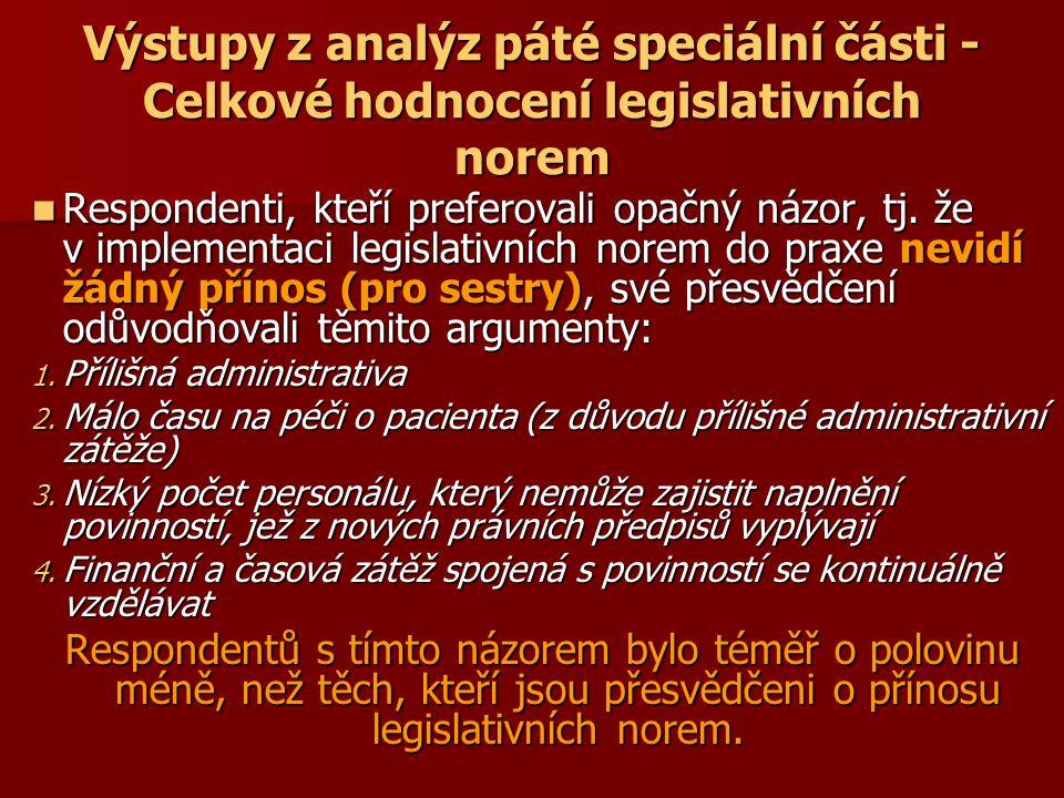 Výstupy z analýz páté speciální části - Celkové hodnocení legislativních norem Respondenti, kteří preferovali opačný názor, tj.