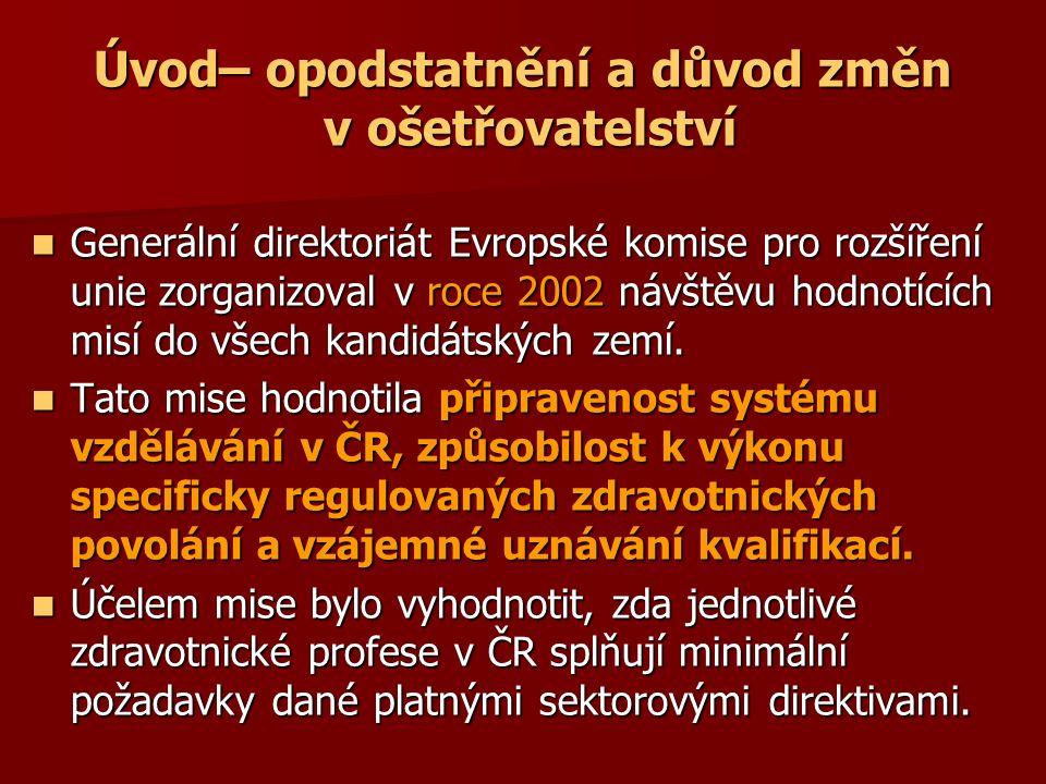 Úvod– opodstatnění a důvod změn v ošetřovatelství Generální direktoriát Evropské komise pro rozšíření unie zorganizoval v roce 2002 návštěvu hodnotících misí do všech kandidátských zemí.