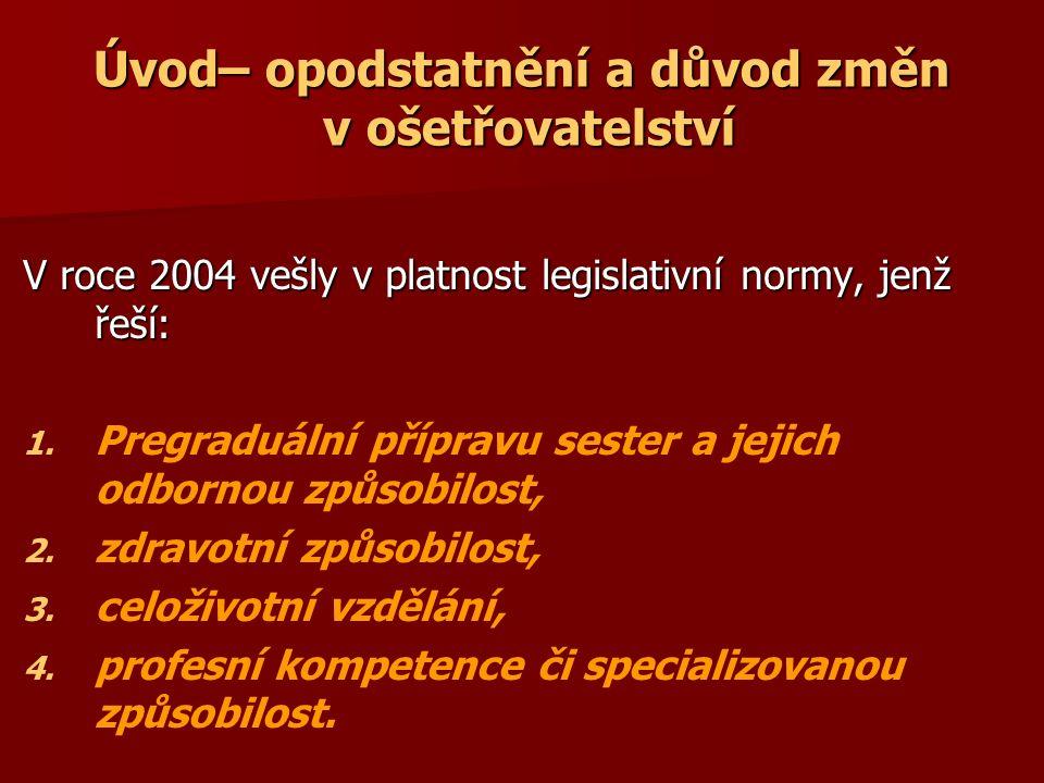 Úvod– opodstatnění a důvod změn v ošetřovatelství V roce 2004 vešly v platnost legislativní normy, jenž řeší: 1.