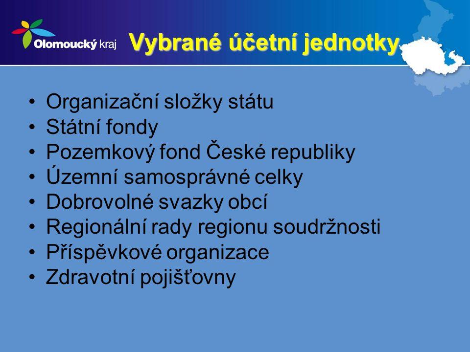 Vybrané účetní jednotky Organizační složky státu Státní fondy Pozemkový fond České republiky Územní samosprávné celky Dobrovolné svazky obcí Regionáln