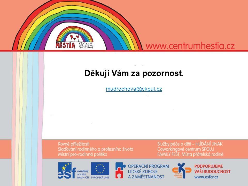 Děkuji Vám za pozornost. mudrochova@ckpul.cz