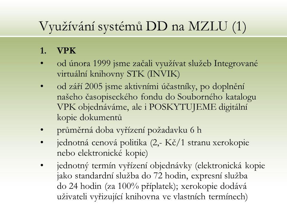 Využívání systémů DD na MZLU (1) 1.VPK od února 1999 jsme začali využívat služeb Integrované virtuální knihovny STK (INVIK) od září 2005 jsme aktivním