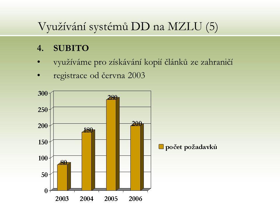 Využívání systémů DD na MZLU (5) 4.SUBITO využíváme pro získávání kopií článků ze zahraničí registrace od června 2003
